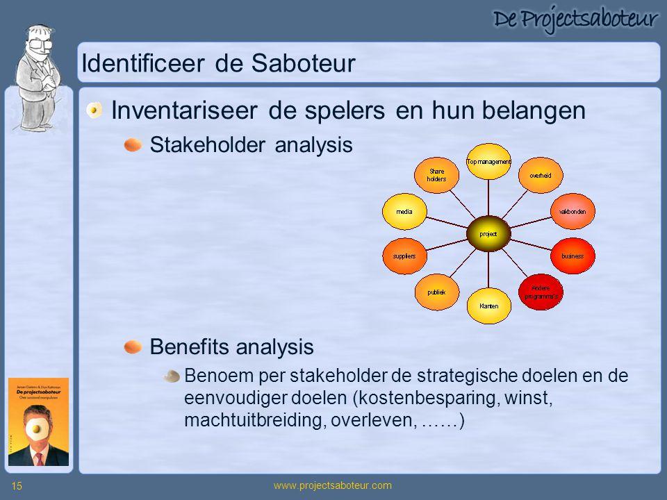 www.projectsaboteur.com 15 Identificeer de Saboteur Inventariseer de spelers en hun belangen Stakeholder analysis Benefits analysis Benoem per stakeho