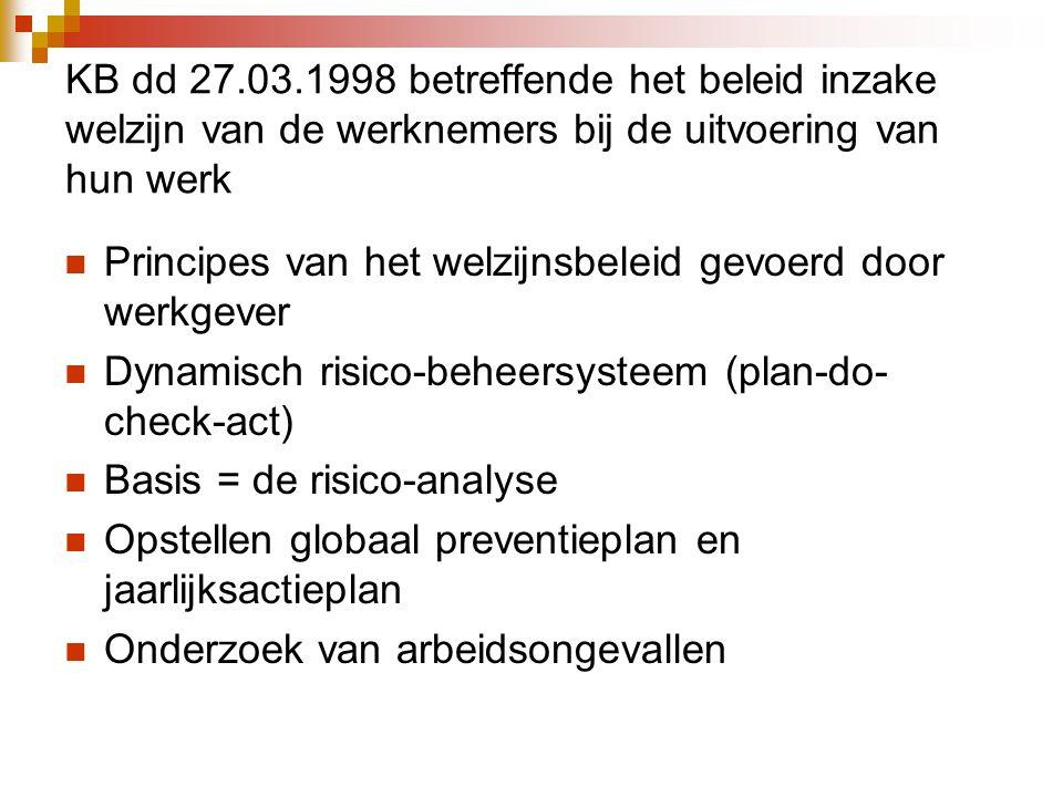 KB dd 27.03.1998 betreffende het beleid inzake welzijn van de werknemers bij de uitvoering van hun werk  Principes van het welzijnsbeleid gevoerd door werkgever  Dynamisch risico-beheersysteem (plan-do- check-act)  Basis = de risico-analyse  Opstellen globaal preventieplan en jaarlijksactieplan  Onderzoek van arbeidsongevallen