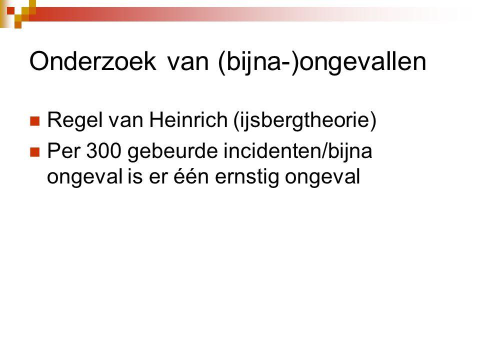 Onderzoek van (bijna-)ongevallen  Regel van Heinrich (ijsbergtheorie)  Per 300 gebeurde incidenten/bijna ongeval is er één ernstig ongeval