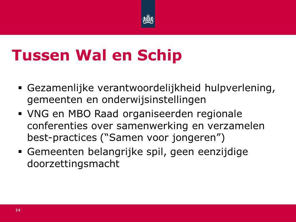 14 Tussen Wal en Schip  Gezamenlijke verantwoordelijkheid hulpverlening, gemeenten en onderwijsinstellingen  VNG en MBO Raad organiseerden regionale