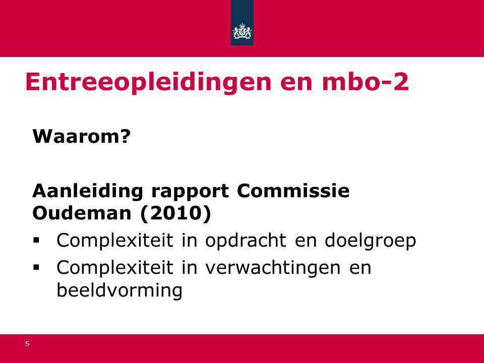 5 Entreeopleidingen en mbo-2 Waarom? Aanleiding rapport Commissie Oudeman (2010)  Complexiteit in opdracht en doelgroep  Complexiteit in verwachting