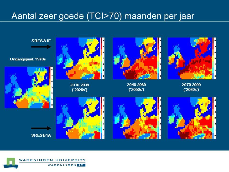 Uitgangspunt, 1970s SRES A1F SRES B1A 2010-2039 ('2020s') 2040-2069 ('2050s') 2070-2099 ('2080s') Aantal zeer goede (TCI>70) maanden per jaar