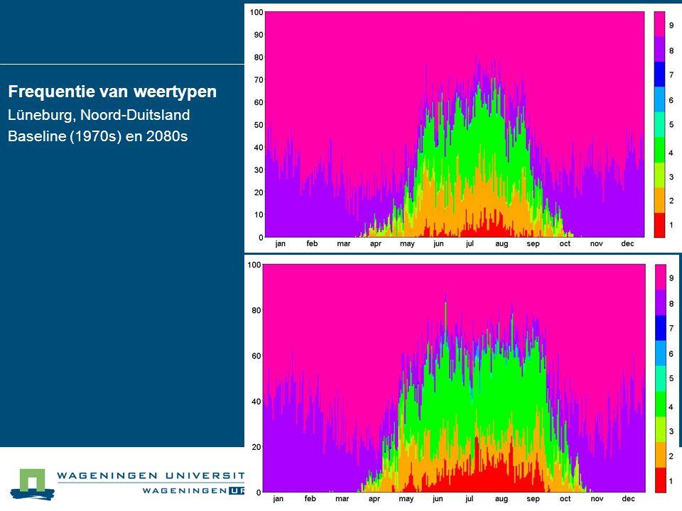 Frequentie van weertypen Lüneburg, Noord-Duitsland Baseline (1970s) en 2080s