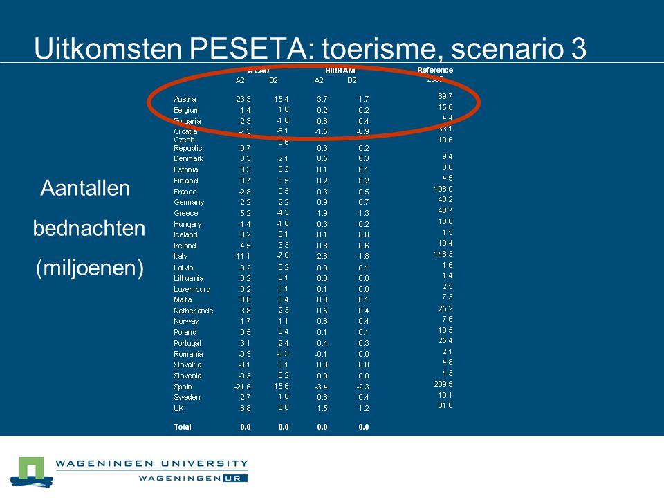 Uitkomsten PESETA: toerisme, scenario 3 Aantallen bednachten (miljoenen)