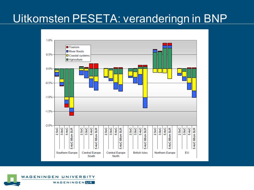 Uitkomsten PESETA: veranderingn in BNP
