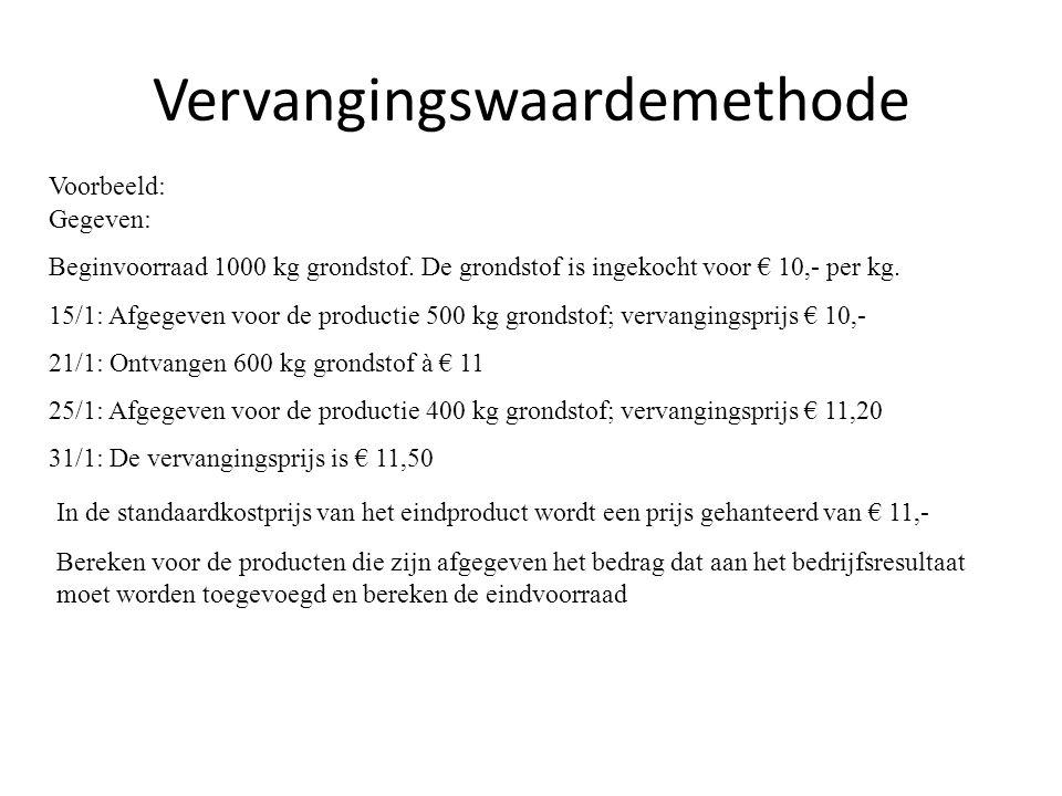 Vervangingswaardemethode Voorbeeld: Gegeven: Beginvoorraad 1000 kg grondstof.