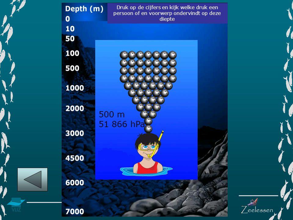 www.vliz.be/educatie Druk op de cijfers en kijk welke druk een persoon of en voorwerp ondervindt op deze diepte 500 m 51 866 hPa