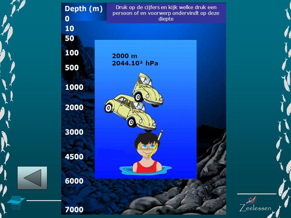 www.vliz.be/educatie Druk op de cijfers en kijk welke druk een persoon of en voorwerp ondervindt op deze diepte 2000 m 2044.10² hPa
