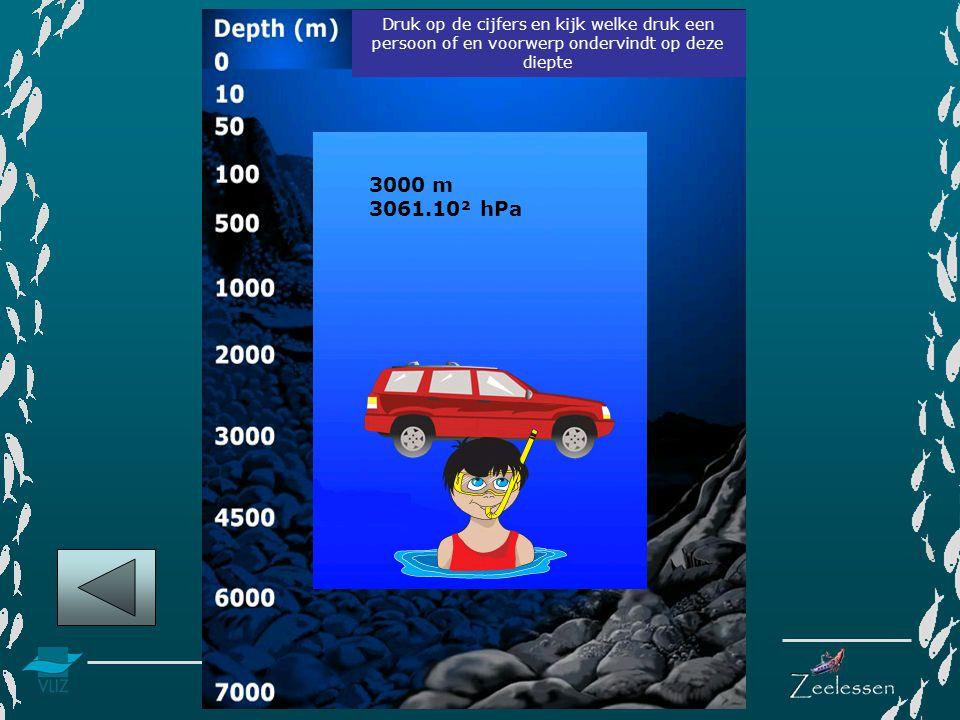 www.vliz.be/educatie Druk op de cijfers en kijk welke druk een persoon of en voorwerp ondervindt op deze diepte 3000 m 3061.10² hPa