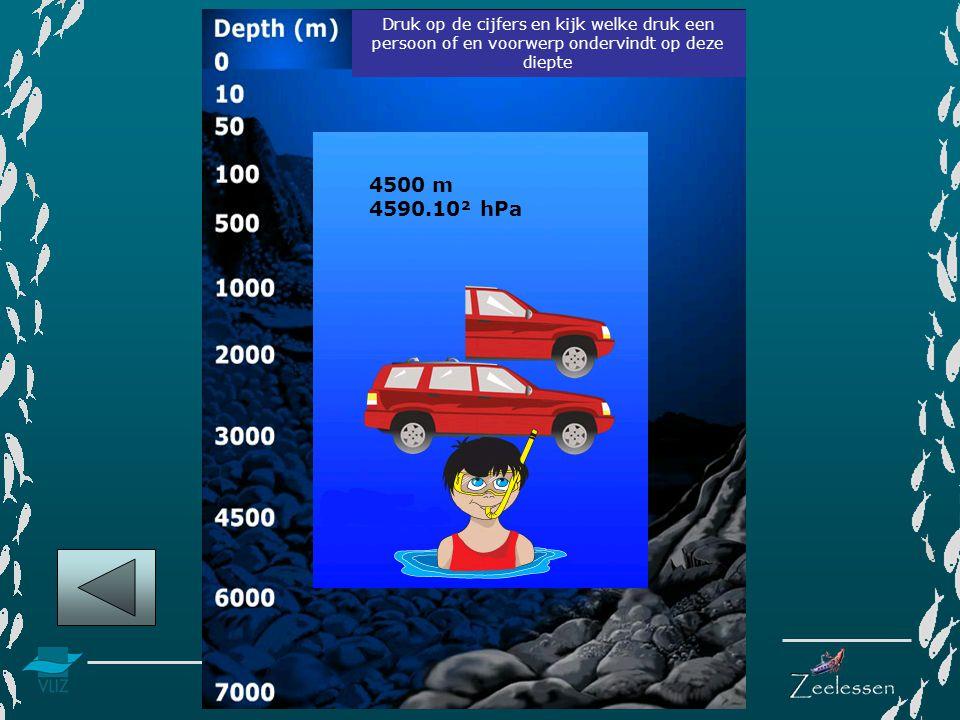 www.vliz.be/educatie Druk op de cijfers en kijk welke druk een persoon of en voorwerp ondervindt op deze diepte 4500 m 4590.10² hPa