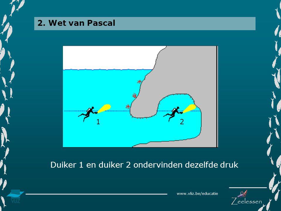 www.vliz.be/educatie 2. Wet van Pascal 12 Duiker 1 en duiker 2 ondervinden dezelfde druk