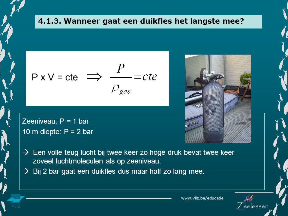 www.vliz.be/educatie 4.1.3. Wanneer gaat een duikfles het langste mee? P x V = cte Zeeniveau: P = 1 bar 10 m diepte: P = 2 bar  Een volle teug lucht