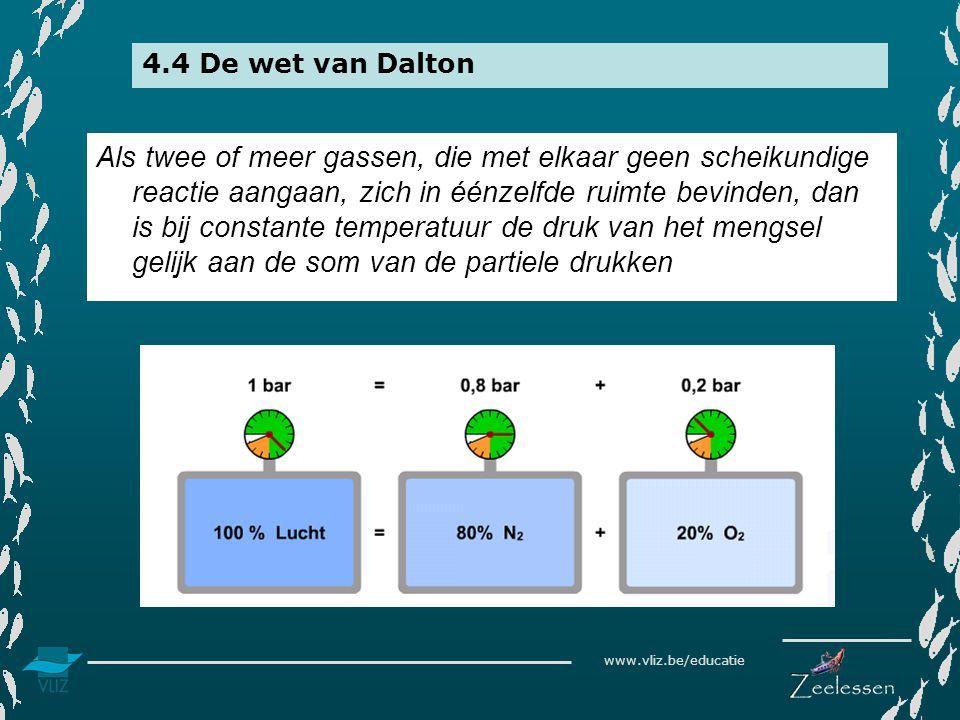 www.vliz.be/educatie 4.4 De wet van Dalton Als twee of meer gassen, die met elkaar geen scheikundige reactie aangaan, zich in éénzelfde ruimte bevinden, dan is bij constante temperatuur de druk van het mengsel gelijk aan de som van de partiele drukken