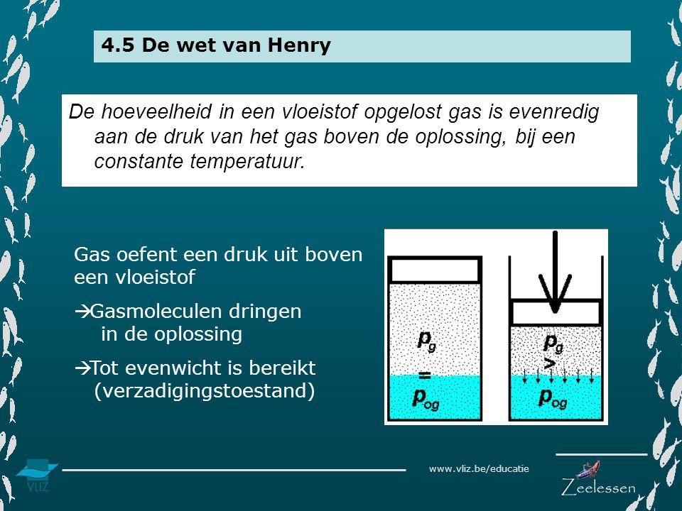 www.vliz.be/educatie 4.5 De wet van Henry De hoeveelheid in een vloeistof opgelost gas is evenredig aan de druk van het gas boven de oplossing, bij een constante temperatuur.
