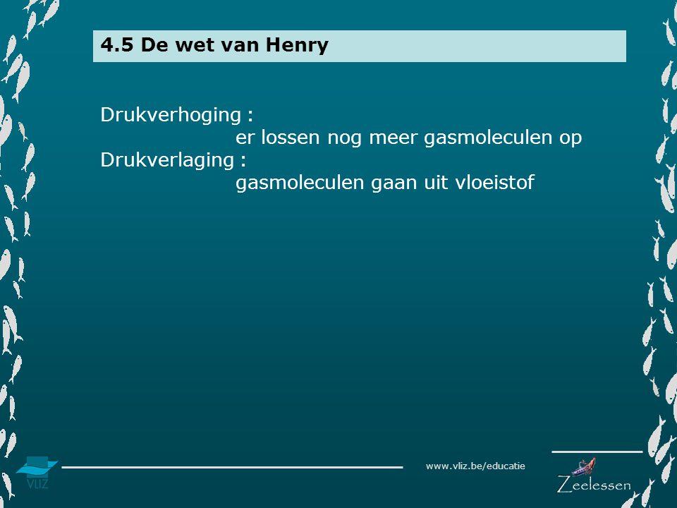 www.vliz.be/educatie 4.5 De wet van Henry Drukverhoging : er lossen nog meer gasmoleculen op Drukverlaging : gasmoleculen gaan uit vloeistof