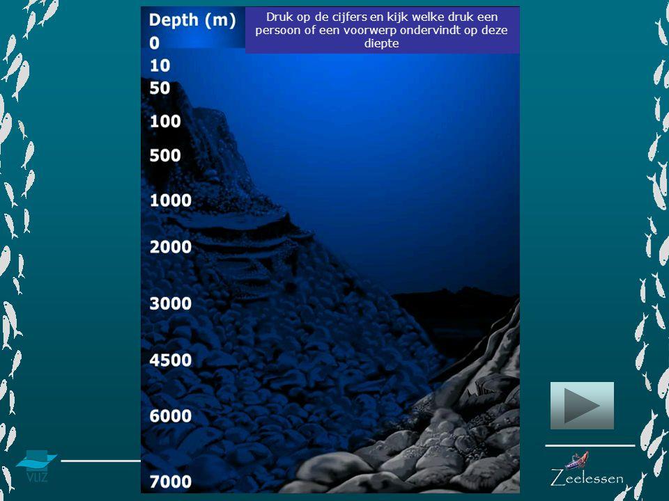 www.vliz.be/educatie Druk op de cijfers en kijk welke druk een persoon of en voorwerp ondervindt op deze diepte 0 m 1012 hPa