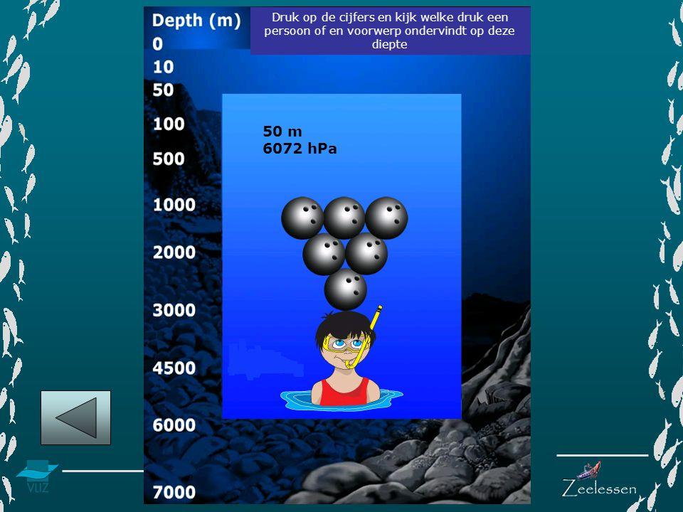 www.vliz.be/educatie Druk op de cijfers en kijk welke druk een persoon of en voorwerp ondervindt op deze diepte 100 m 11 132 hPa