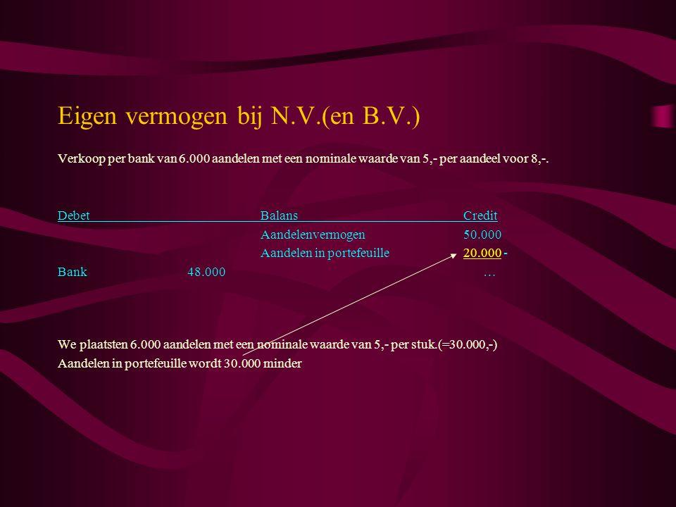 Eigen vermogen bij N.V.(en B.V.) Verkoop per bank van 6.000 aandelen met een nominale waarde van 5,- per aandeel voor 8,-. DebetBalansCredit Aandelenv