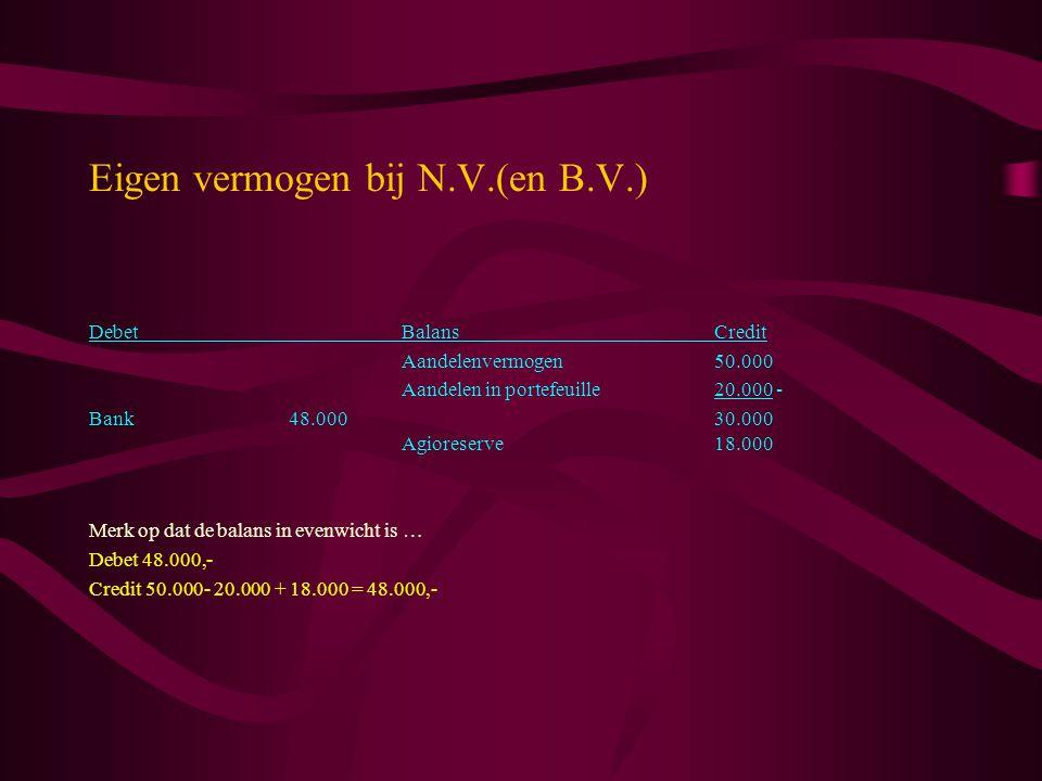 Eigen vermogen bij N.V.(en B.V.) DebetBalansCredit Aandelenvermogen50.000 Aandelen in portefeuille20.000 - Bank 48.00030.000 Agioreserve18.000 Merk op