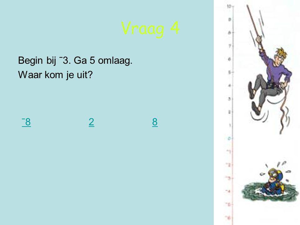Vraag 4 Begin bij ˉ3. Ga 5 omlaag. Waar kom je uit? ˉ8 2 8 ˉ828