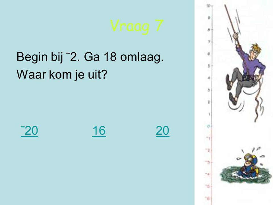 Vraag 7 Begin bij ˉ2. Ga 18 omlaag. Waar kom je uit? ˉ20 16 20 ˉ201620