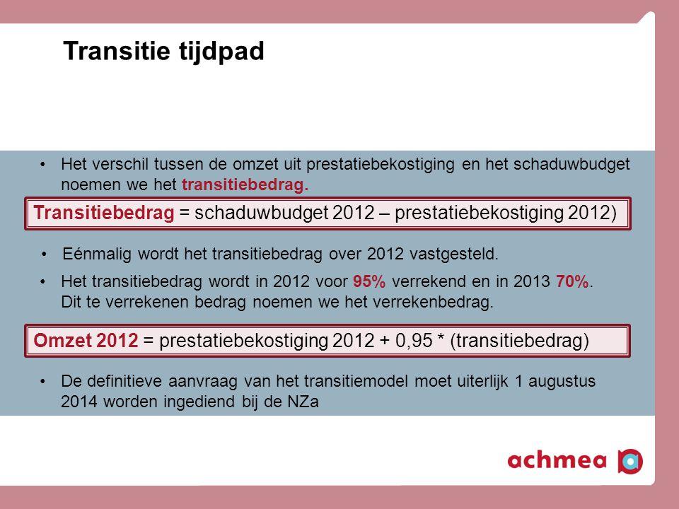Transitie tijdpad •Het verschil tussen de omzet uit prestatiebekostiging en het schaduwbudget noemen we het transitiebedrag. •Eénmalig wordt het trans