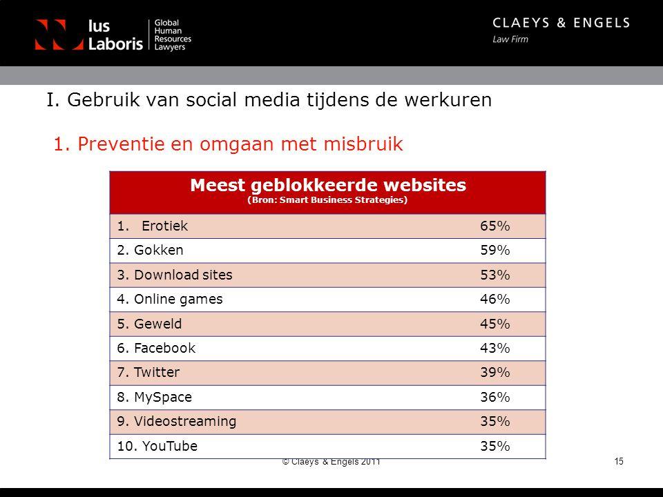 15© Claeys & Engels 2011 Meest geblokkeerde websites (Bron: Smart Business Strategies) 1.Erotiek65% 2.