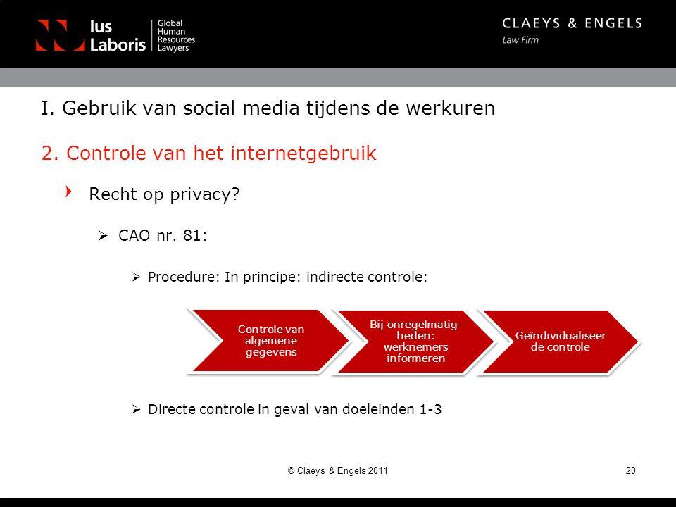 Recht op privacy. CAO nr.