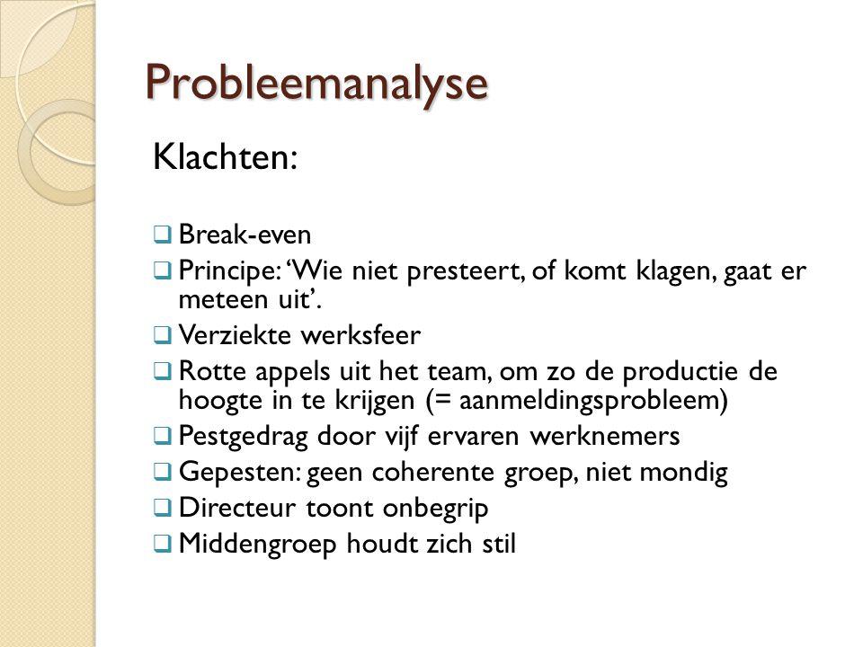 Probleemanalyse Klachten:  Break-even  Principe: 'Wie niet presteert, of komt klagen, gaat er meteen uit'.