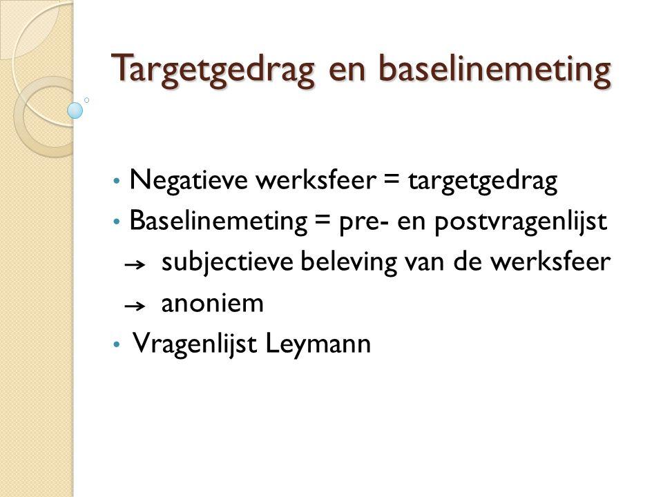 Targetgedrag en baselinemeting • Negatieve werksfeer = targetgedrag • Baselinemeting = pre- en postvragenlijst subjectieve beleving van de werksfeer anoniem • Vragenlijst Leymann