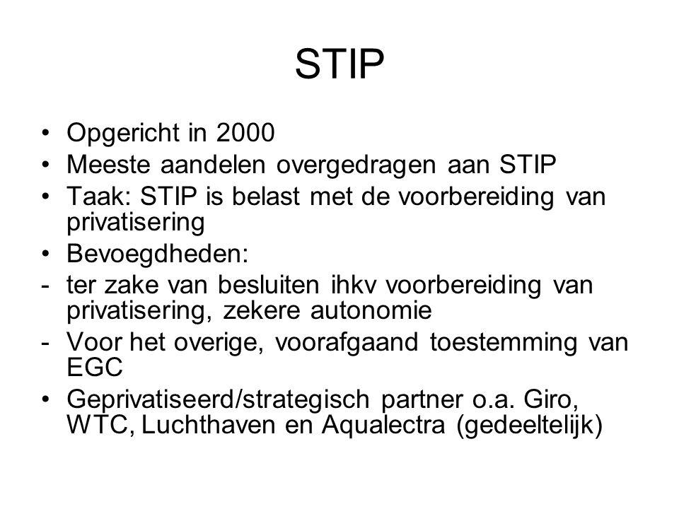 STIP •Opgericht in 2000 •Meeste aandelen overgedragen aan STIP •Taak: STIP is belast met de voorbereiding van privatisering •Bevoegdheden: -ter zake v