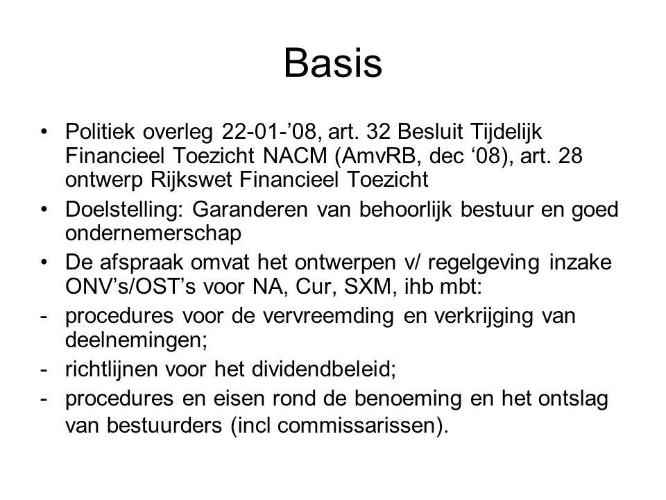Basis •Politiek overleg 22-01-'08, art. 32 Besluit Tijdelijk Financieel Toezicht NACM (AmvRB, dec '08), art. 28 ontwerp Rijkswet Financieel Toezicht •