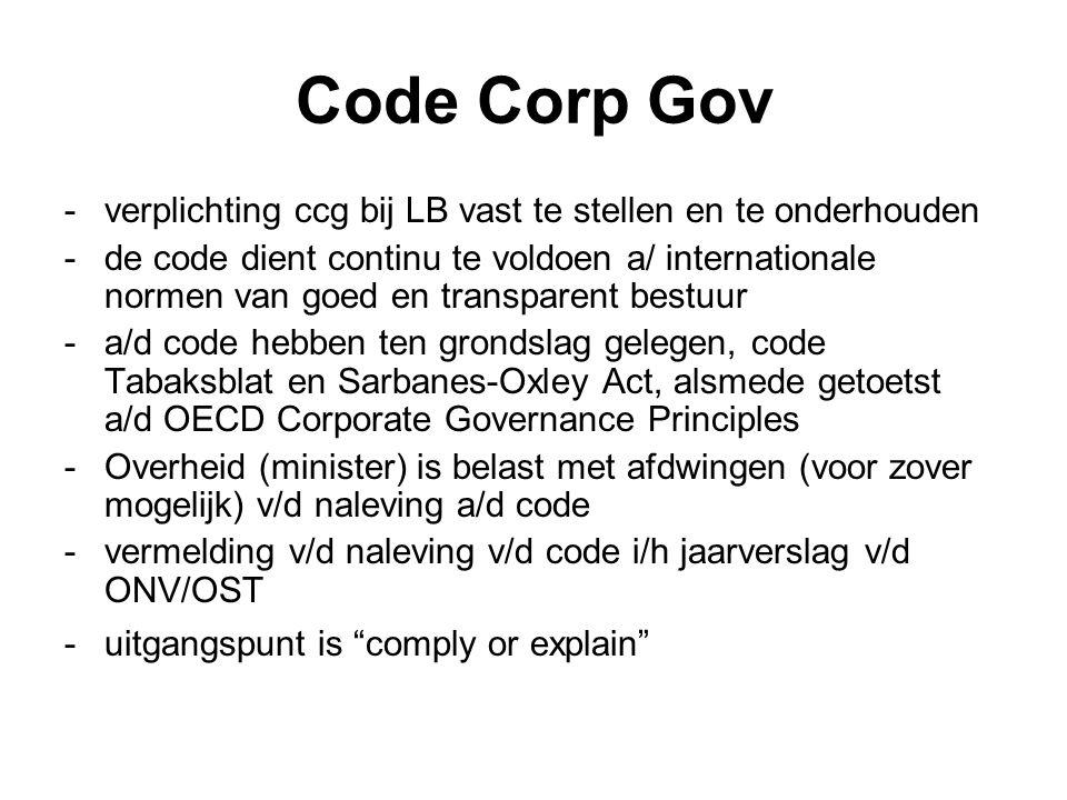 Code Corp Gov •Code tabaksblat -De code geldt (sinds 2003) voor NLse beursgenoteerde bedrijven met een balanstotaal boven de 500 milj Euro -Verankering v/d code in boek II art.
