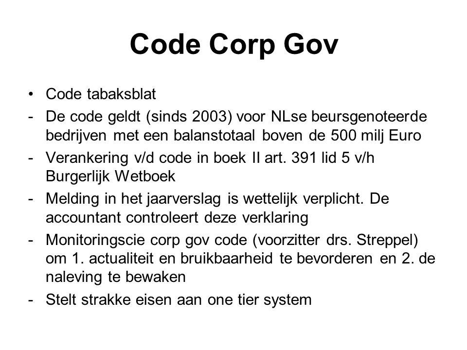 Code Corp Gov •Code tabaksblat -De code geldt (sinds 2003) voor NLse beursgenoteerde bedrijven met een balanstotaal boven de 500 milj Euro -Verankerin