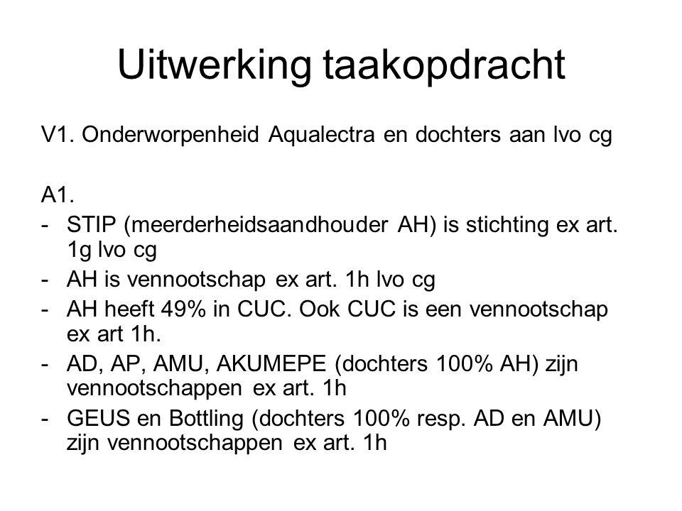 Uitwerking taakopdracht V1. Onderworpenheid Aqualectra en dochters aan lvo cg A1. -STIP (meerderheidsaandhouder AH) is stichting ex art. 1g lvo cg -AH