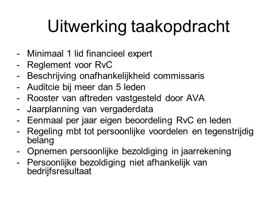 Uitwerking taakopdracht -Minimaal 1 lid financieel expert -Reglement voor RvC -Beschrijving onafhankelijkheid commissaris -Auditcie bij meer dan 5 led
