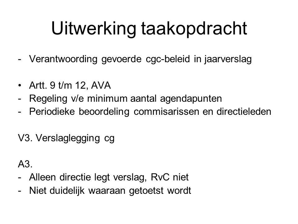 Uitwerking taakopdracht V4.Winstbestemming A4.