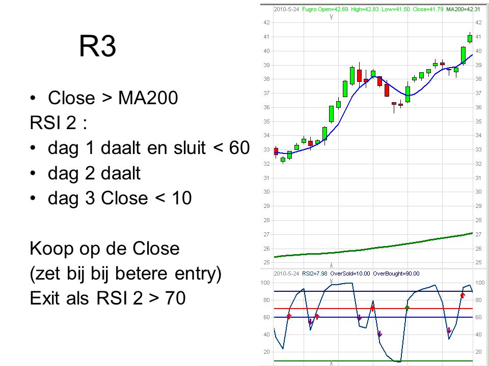 R3 •Close > MA200 RSI 2 : •dag 1 daalt en sluit < 60 •dag 2 daalt •dag 3 Close < 10 Koop op de Close (zet bij bij betere entry) Exit als RSI 2 > 70