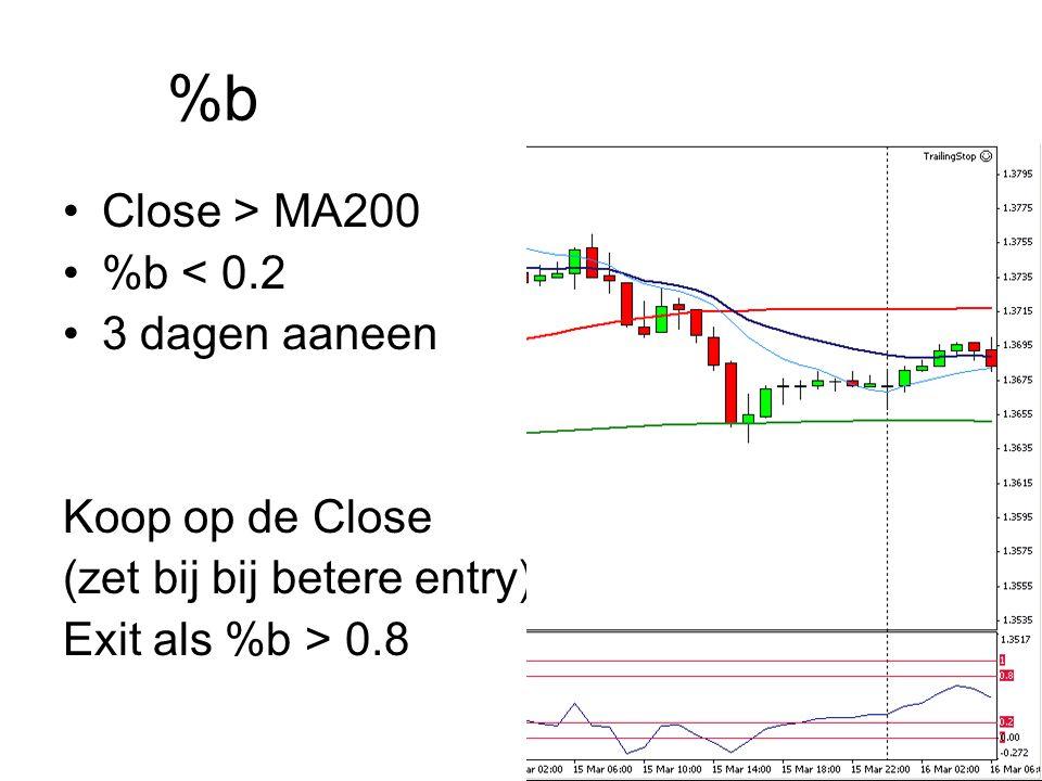 %b •Close > MA200 •%b < 0.2 •3 dagen aaneen Koop op de Close (zet bij bij betere entry) Exit als %b > 0.8