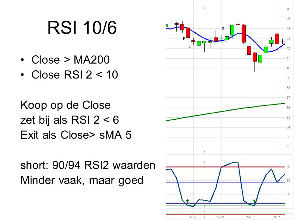 RSI 10/6 •Close > MA200 •Close RSI 2 < 10 Koop op de Close zet bij als RSI 2 < 6 Exit als Close> sMA 5 short: 90/94 RSI2 waarden Minder vaak, maar goed