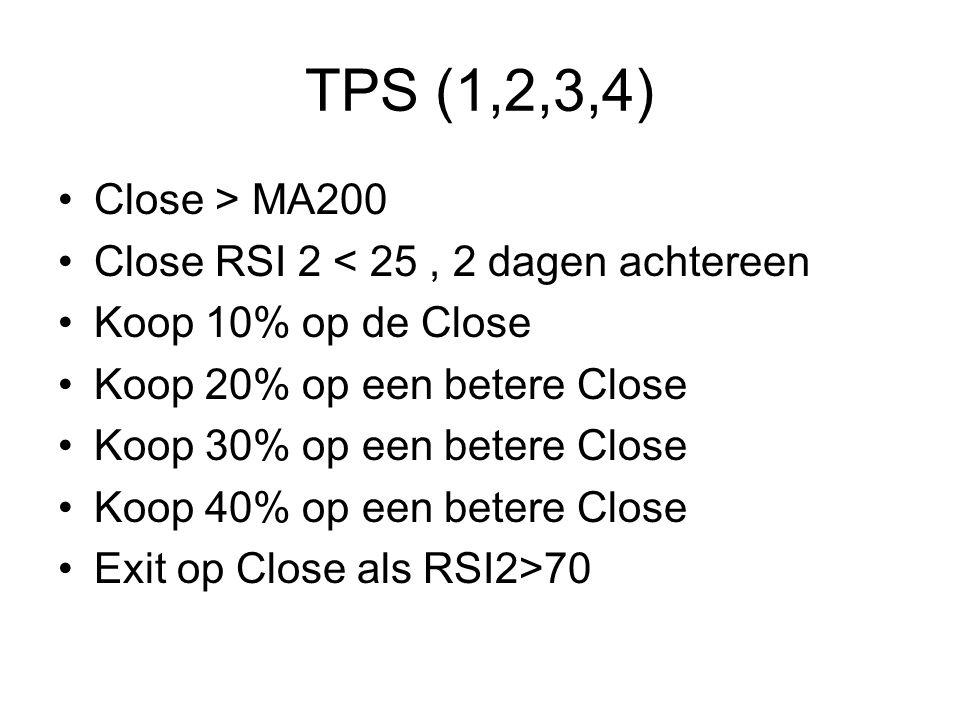 TPS (1,2,3,4) •Close > MA200 •Close RSI 2 < 25, 2 dagen achtereen •Koop 10% op de Close •Koop 20% op een betere Close •Koop 30% op een betere Close •Koop 40% op een betere Close •Exit op Close als RSI2>70