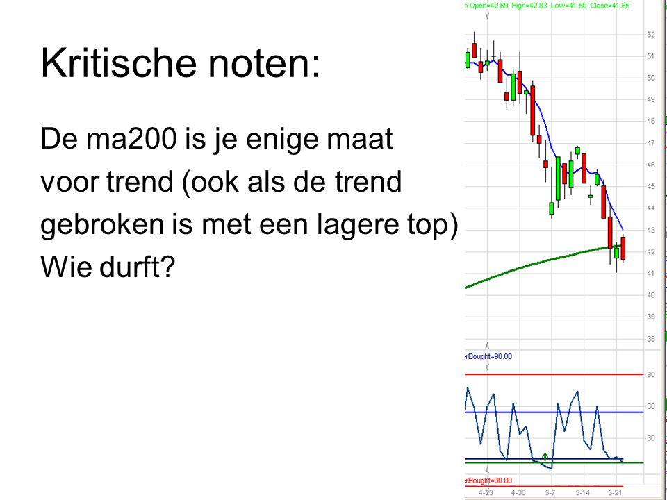 Kritische noten: De ma200 is je enige maat voor trend (ook als de trend gebroken is met een lagere top) Wie durft?