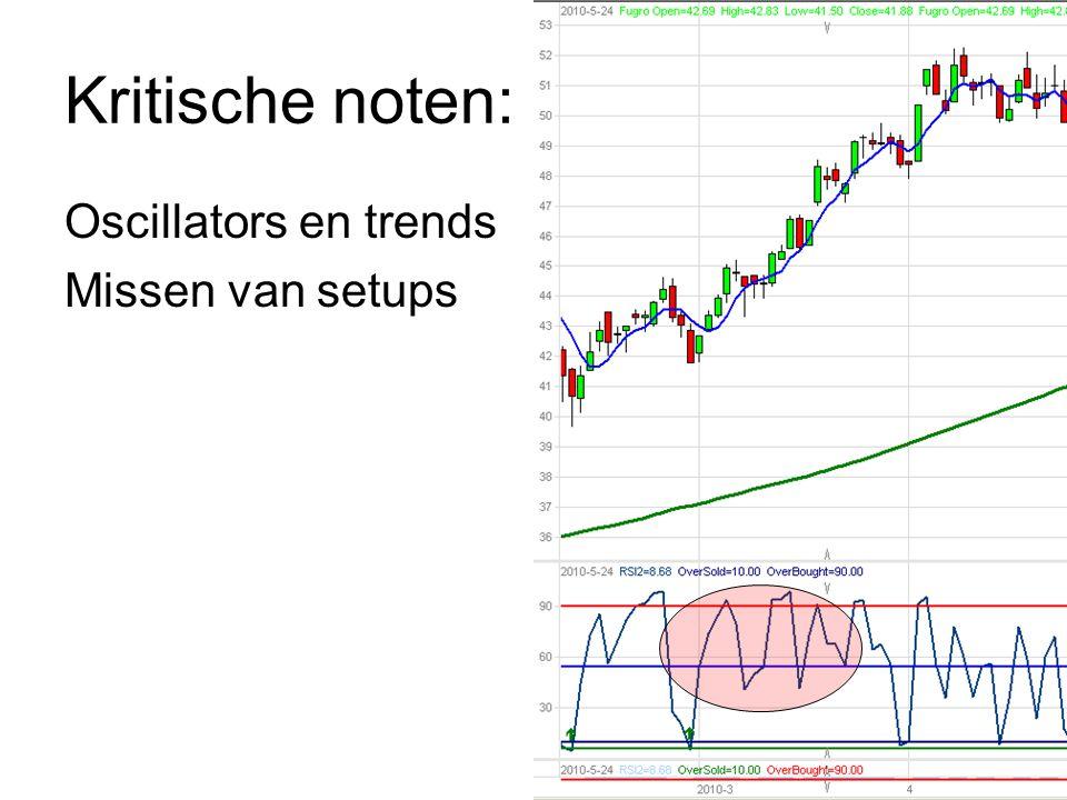 Kritische noten: Oscillators en trends Missen van setups