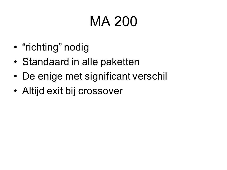 MA 200 • richting nodig •Standaard in alle paketten •De enige met significant verschil •Altijd exit bij crossover