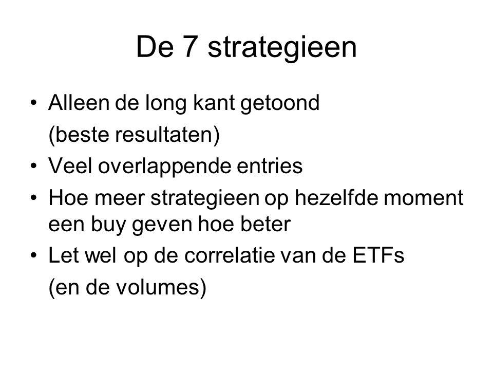 De 7 strategieen •Alleen de long kant getoond (beste resultaten) •Veel overlappende entries •Hoe meer strategieen op hezelfde moment een buy geven hoe beter •Let wel op de correlatie van de ETFs (en de volumes)