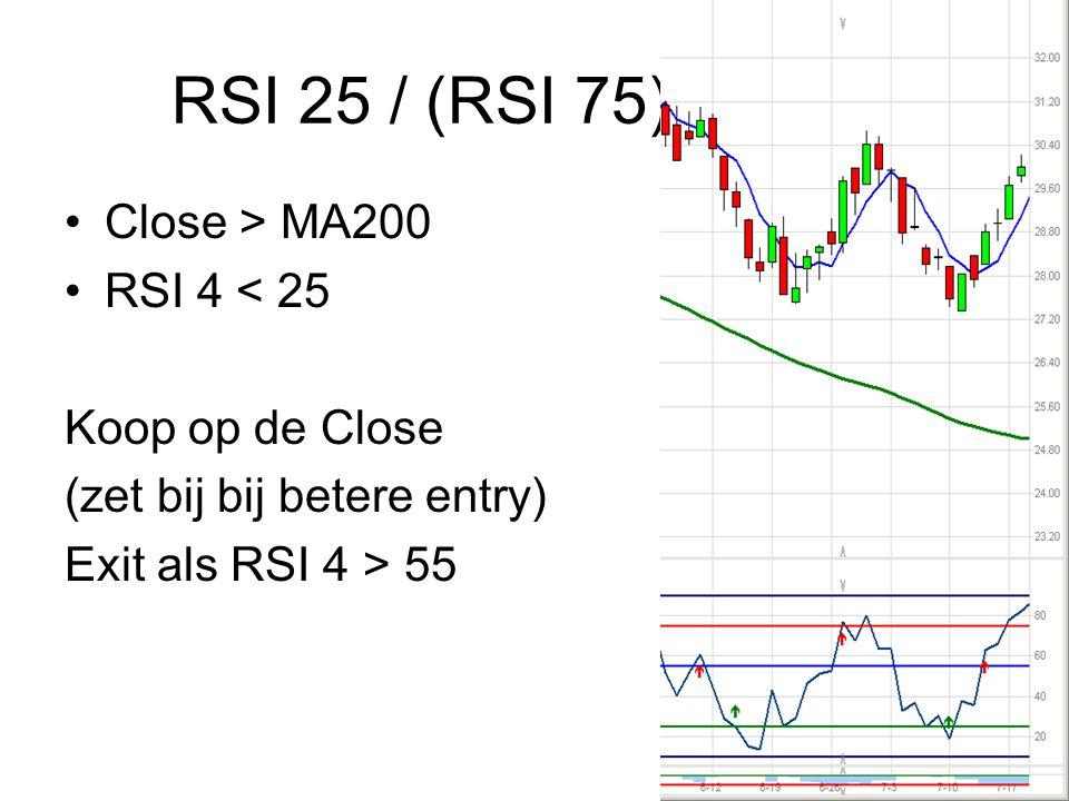 RSI 25 / (RSI 75) •Close > MA200 •RSI 4 < 25 Koop op de Close (zet bij bij betere entry) Exit als RSI 4 > 55