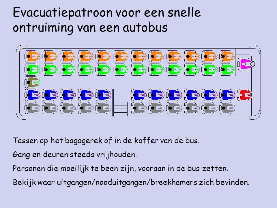 Tassen op het bagagerek of in de koffer van de bus.