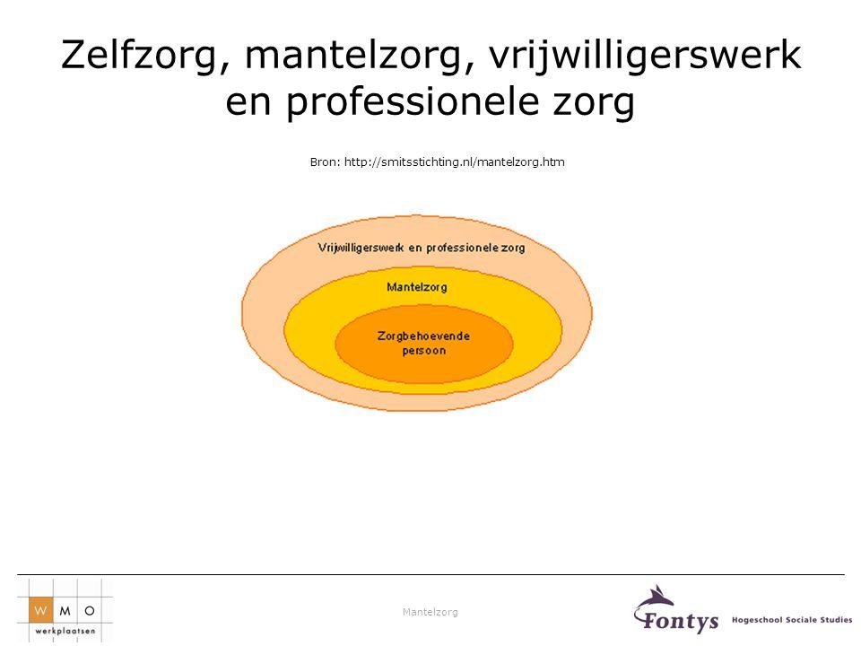Mantelzorg Zelfzorg, mantelzorg, vrijwilligerswerk en professionele zorg Bron: http://smitsstichting.nl/mantelzorg.htm