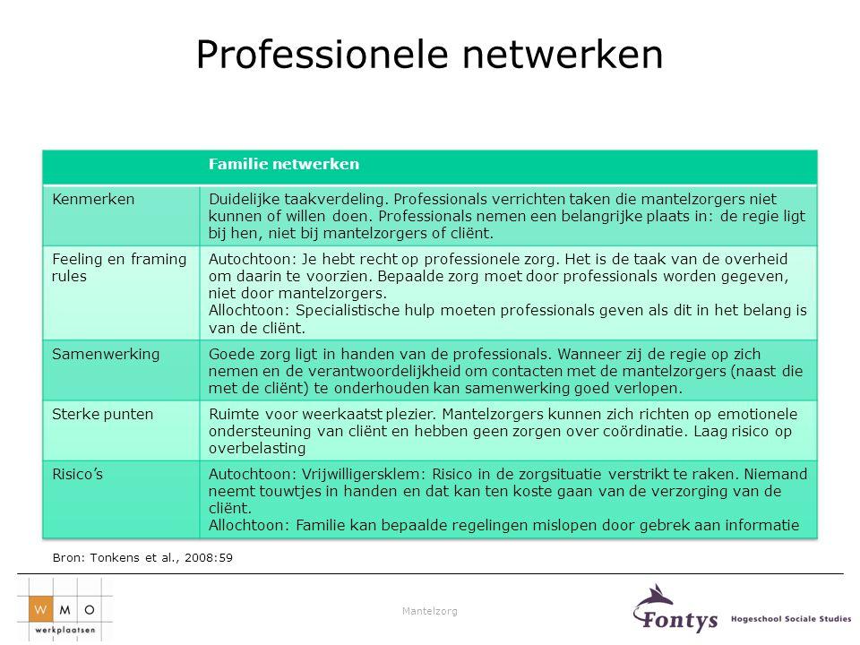 Mantelzorg Professionele netwerken Bron: Tonkens et al., 2008:59