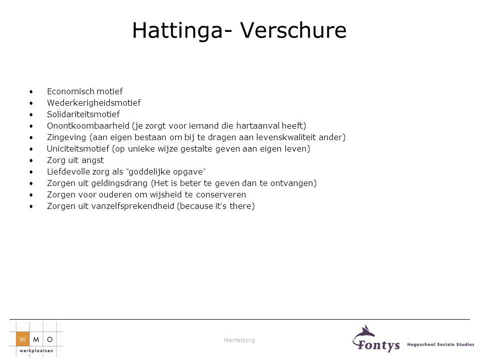 Mantelzorg Hattinga- Verschure •Economisch motief •Wederkerigheidsmotief •Solidariteitsmotief •Onontkoombaarheid (je zorgt voor iemand die hartaanval